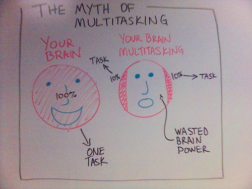 Multi-tasking takes brain power